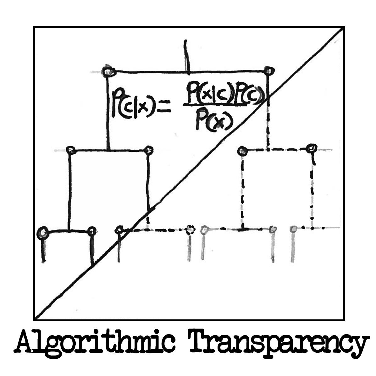 Algorithmictransparency