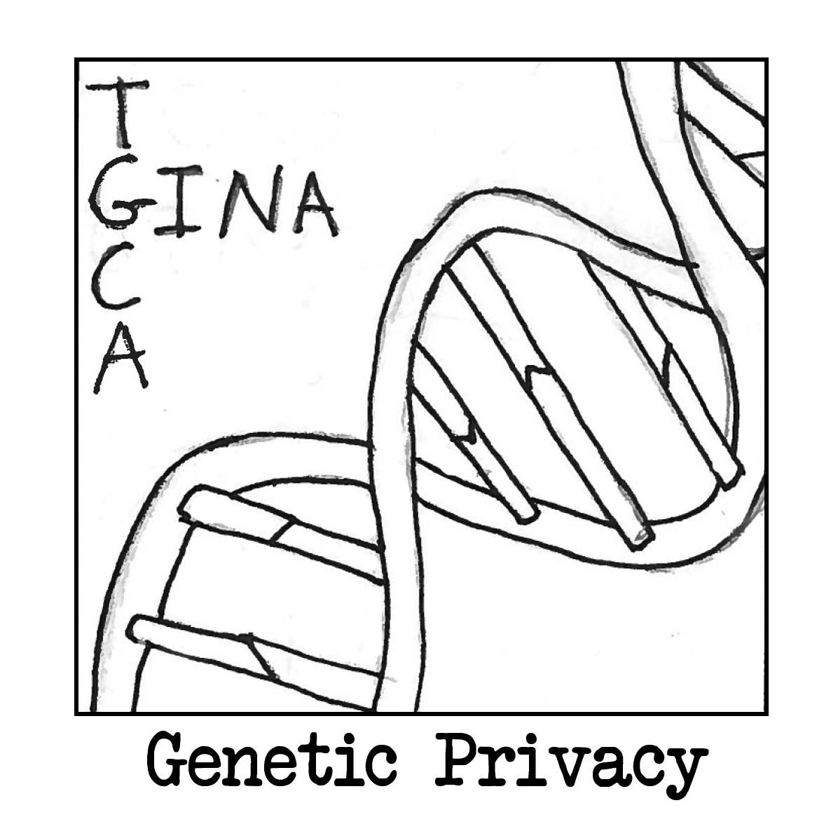 Geneticprivacy